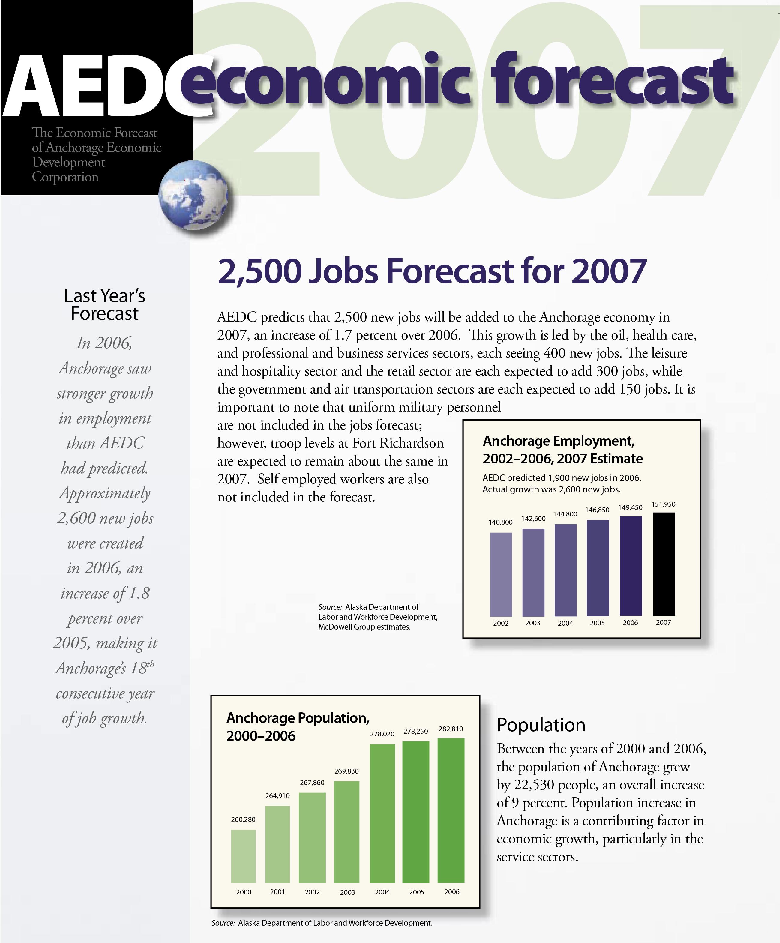AEDC Economic Forecast Report: 2007