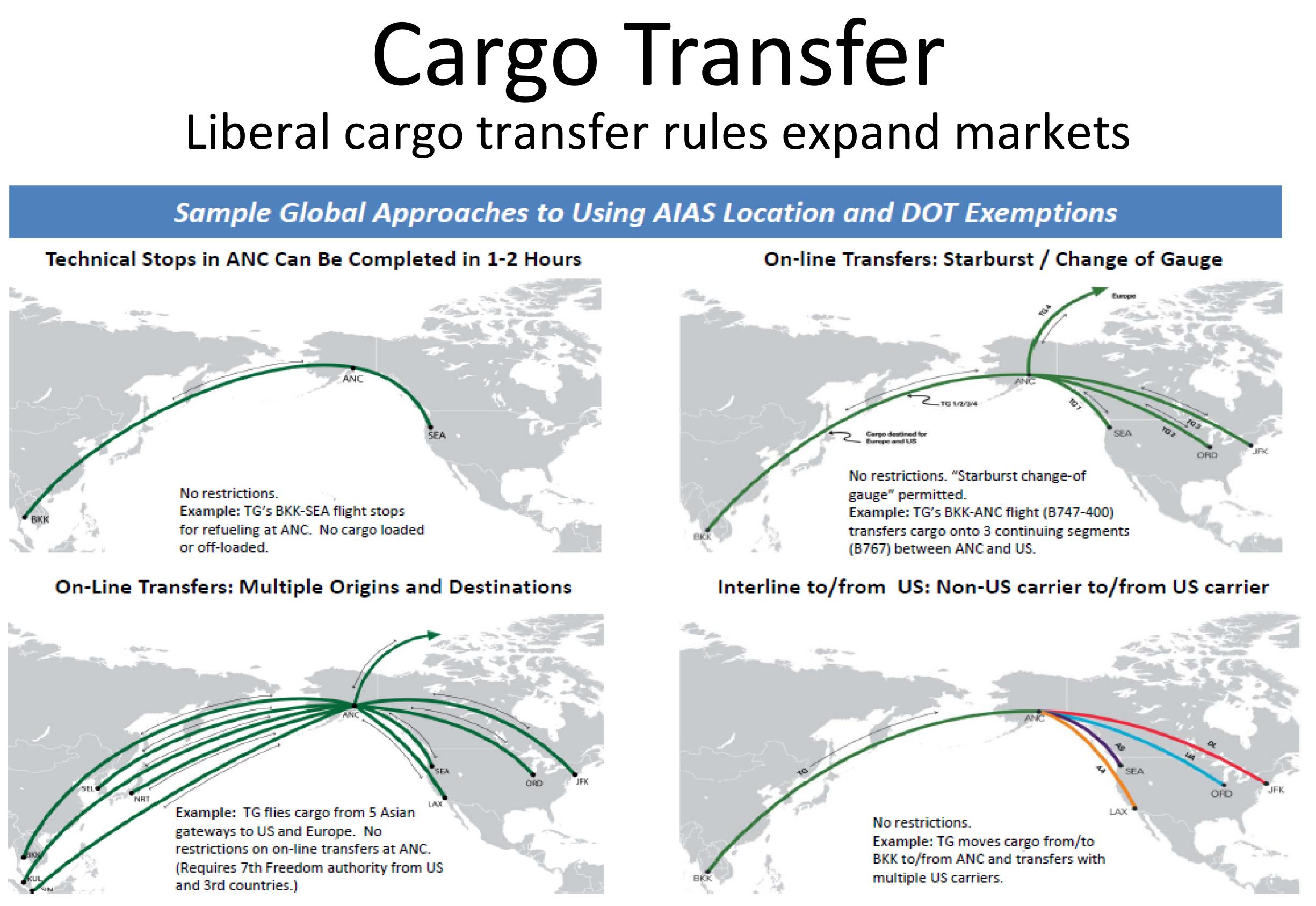 Cargo Aedc