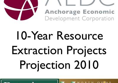 Resource Extraction Report 2010