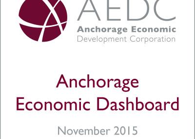 AEDC Anchorage Economic Dashboard – November 2015
