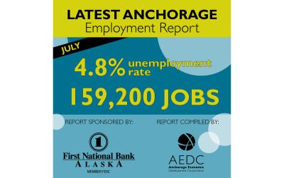 July Unemployment Drops Below 5%