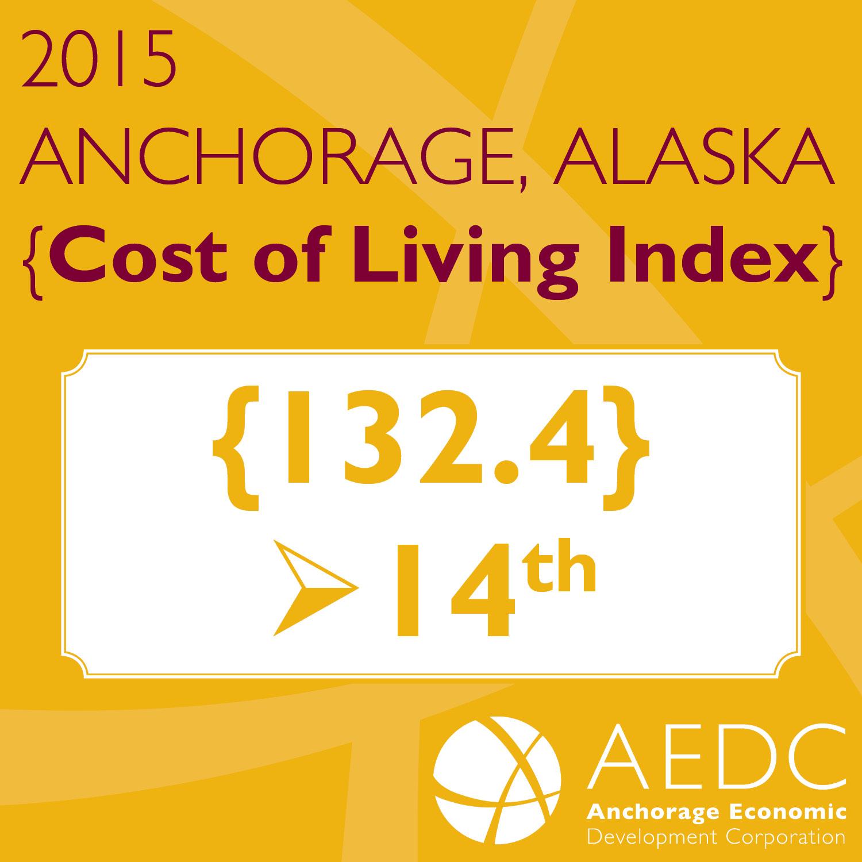 AEDC COLI 2015