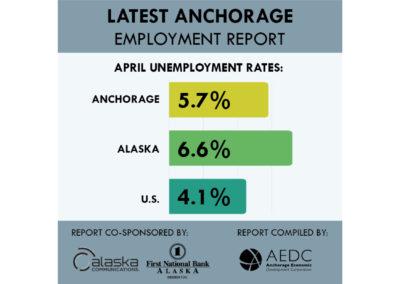 Anchorage Employment Report: Third Edition 2017