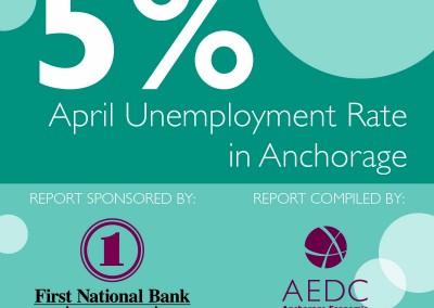 Anchorage Employment Report: April 2014