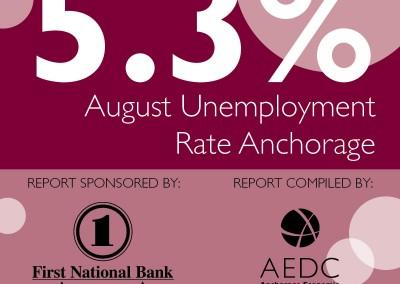 Anchorage Employment Report: August 2014