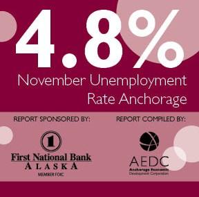 Anchorage Employment Report: November 2014