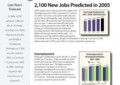AEDC Economic Forecast Report: 2005