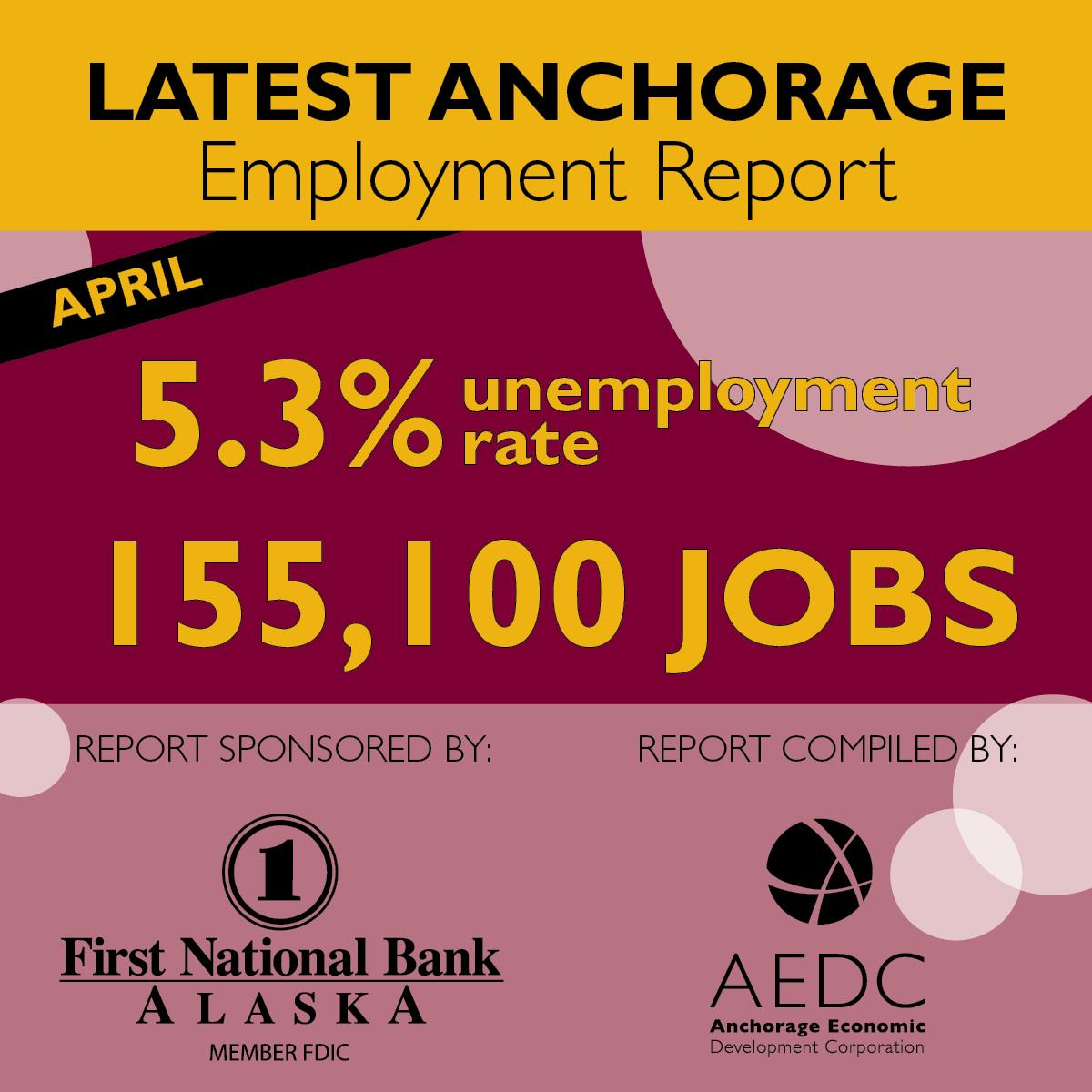 Anchorage Employment Report: Third Edition 2015