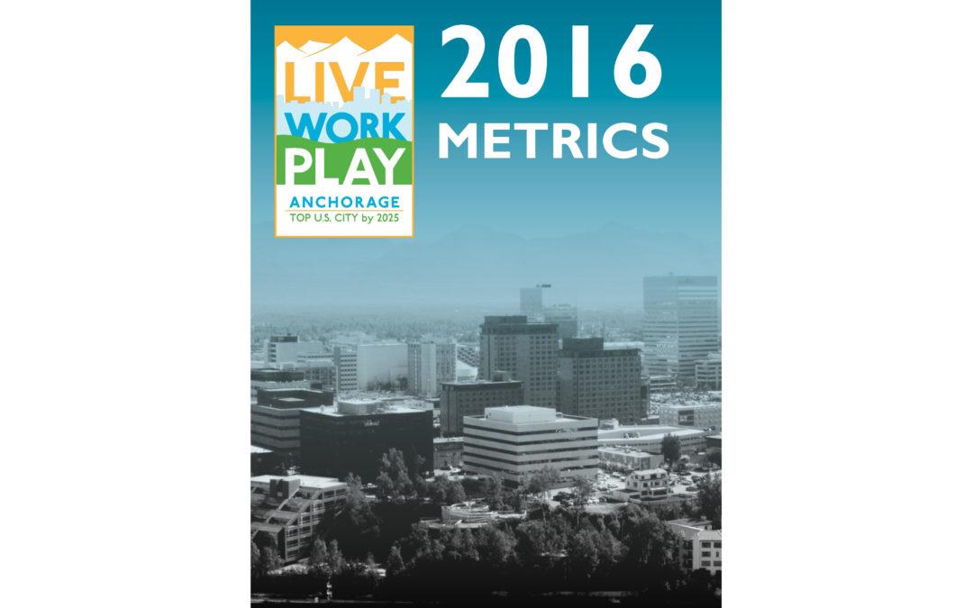 Live. Work. Play. 2016 Metrics