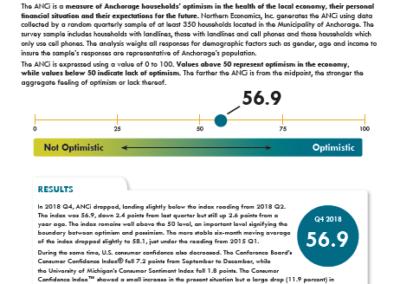 Anchorage Consumer Optimism Index 2018, Q4