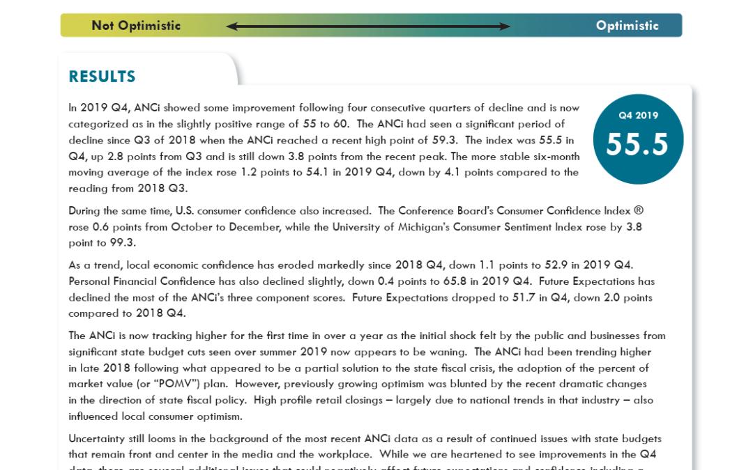 Anchorage Consumer Optimism Index 2019, Q4