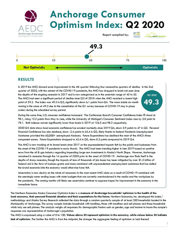 Anchorage Consumer Optimism Index 2020, Q2